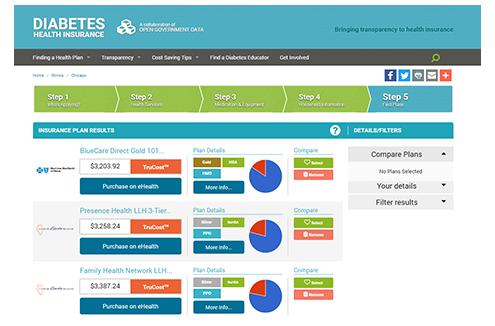 Diabetics Healthcare Insurance Calculator
